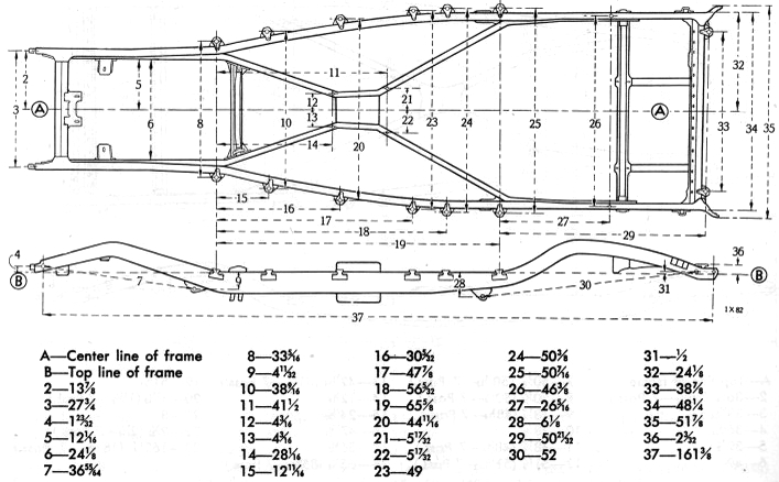1928 Model A Wiring Diagram furthermore Vin Location For 1946 Ford Pickup in addition 1929 Chevy Engine Parts moreover 1934 Plymouth Coupe Wiring Diagram as well M zNCBwbHltb3V0aCBmcmFtZQ. on 1930 dodge coupe parts
