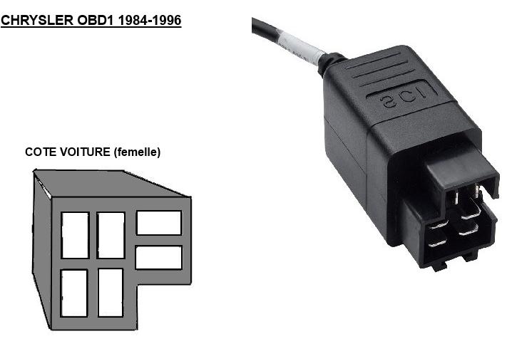 DIAGNOSTIQUE MOTEUR OBD1 OBD2 1978-1996